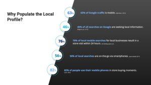 Stats - Google GMB Inventory Automotive - Customer Scout