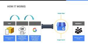 Google Car Dealer inventory GMB