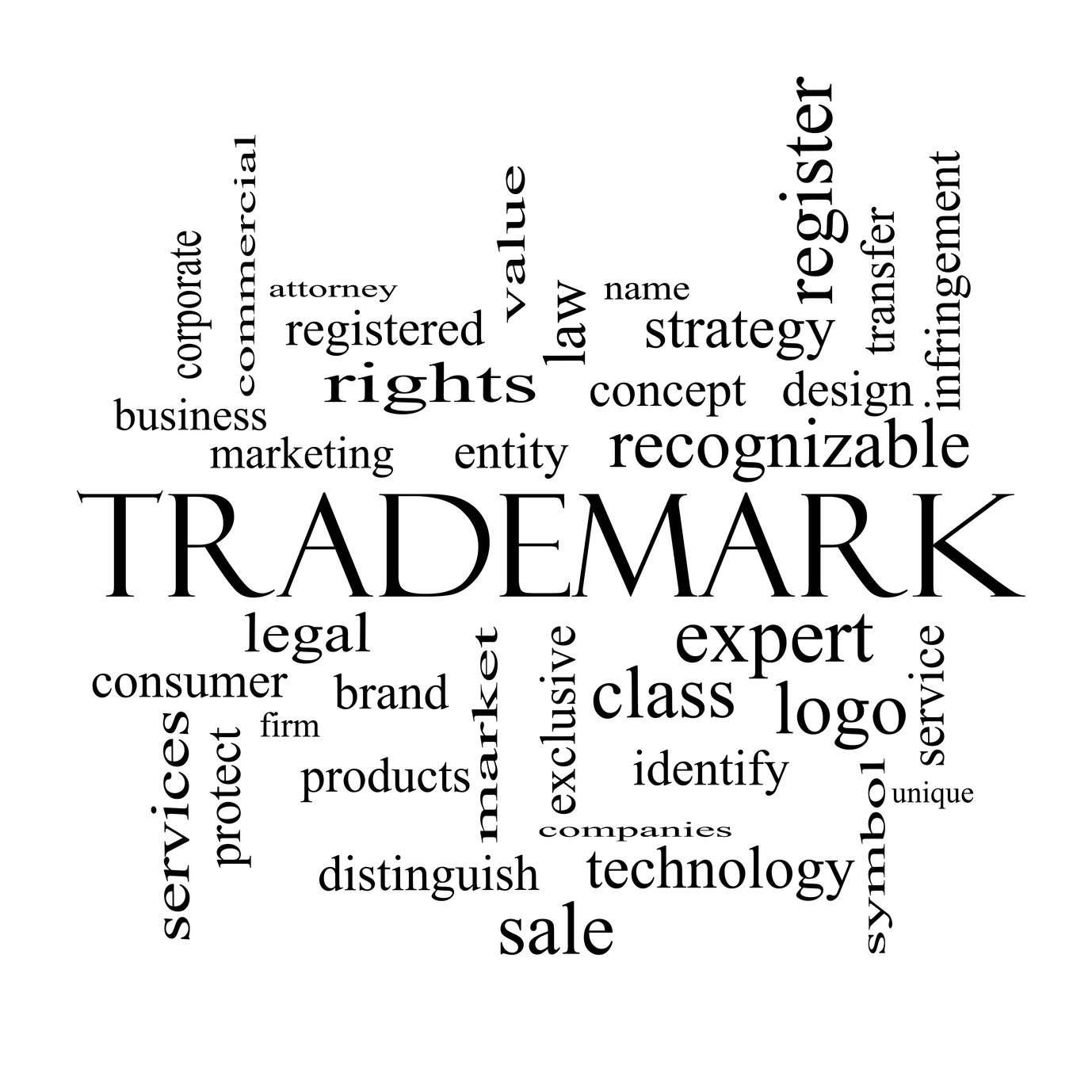 Trademark Laws in Pakistan