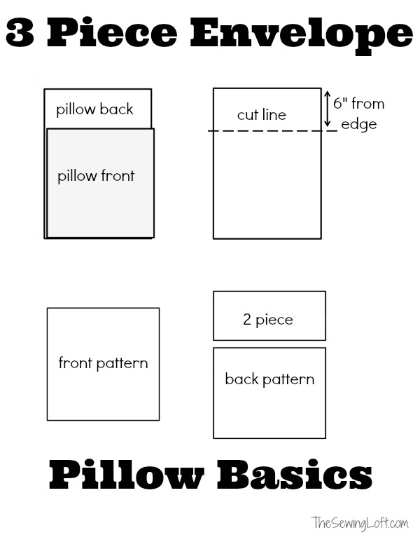 How to make an envelope pillow by The Sewing Loft