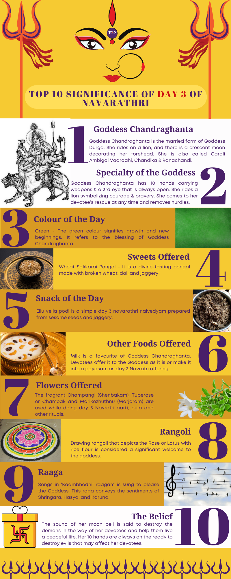 Significance of Day 3 of Navarathri