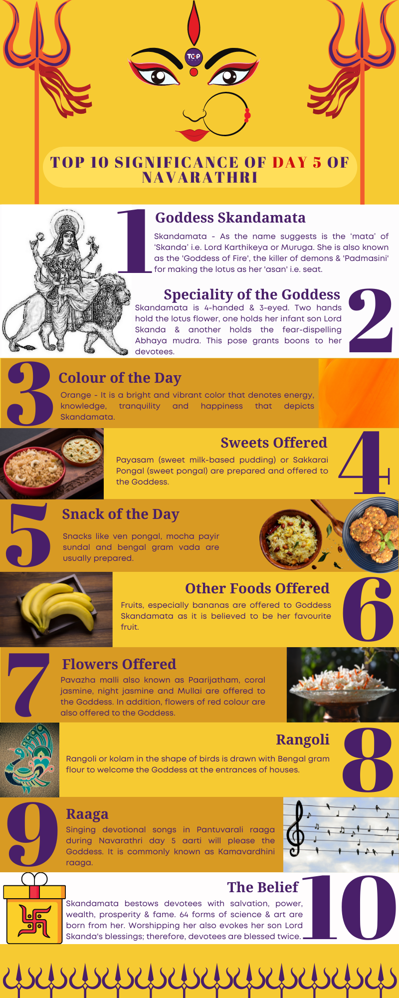 Significance of Day 5 of Navarathri