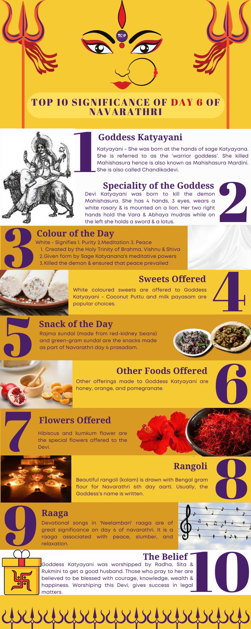Significance of Day 6 of Navarathri