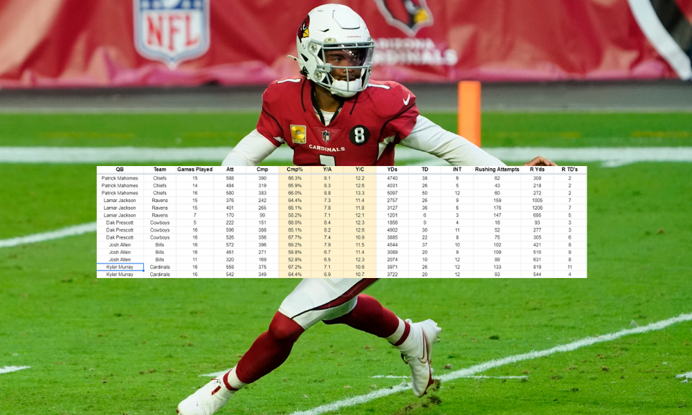 nfl-player-projections