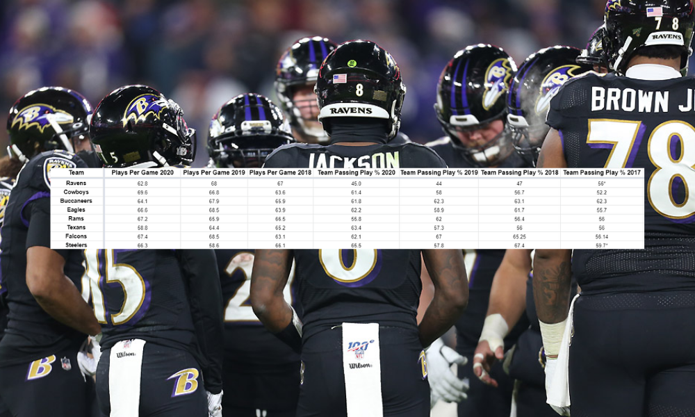 2021-NFL-Player-Projections