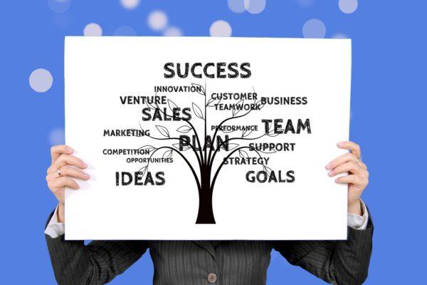 Leadership Team Strategy