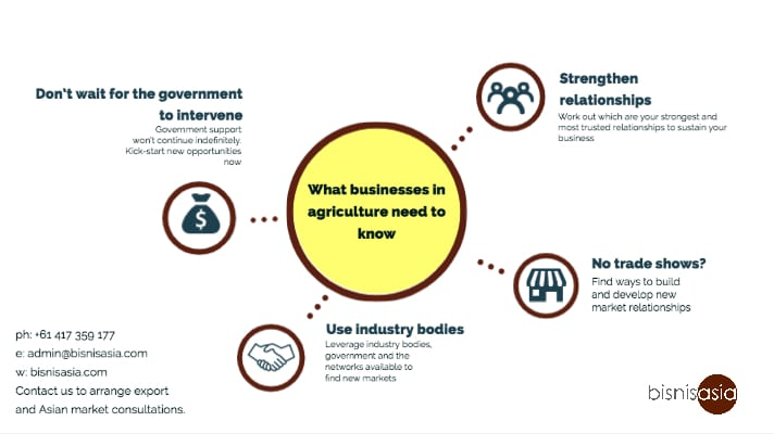 Now's the time for agriculture to tap into its networks