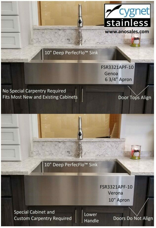 Apron Front Farmhouse sink for remodeling
