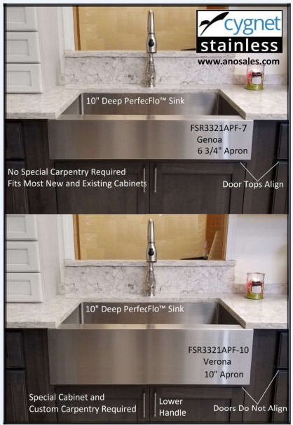 Comparison of Conventional Aprin Front sink and new Apron front the fits new and existing cabinets.