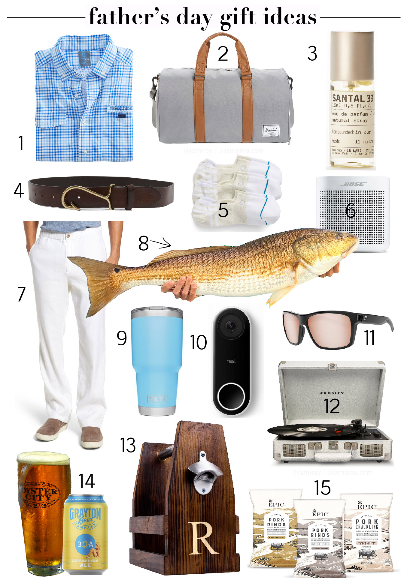 30A Fathers Day Gift Ideas 2018