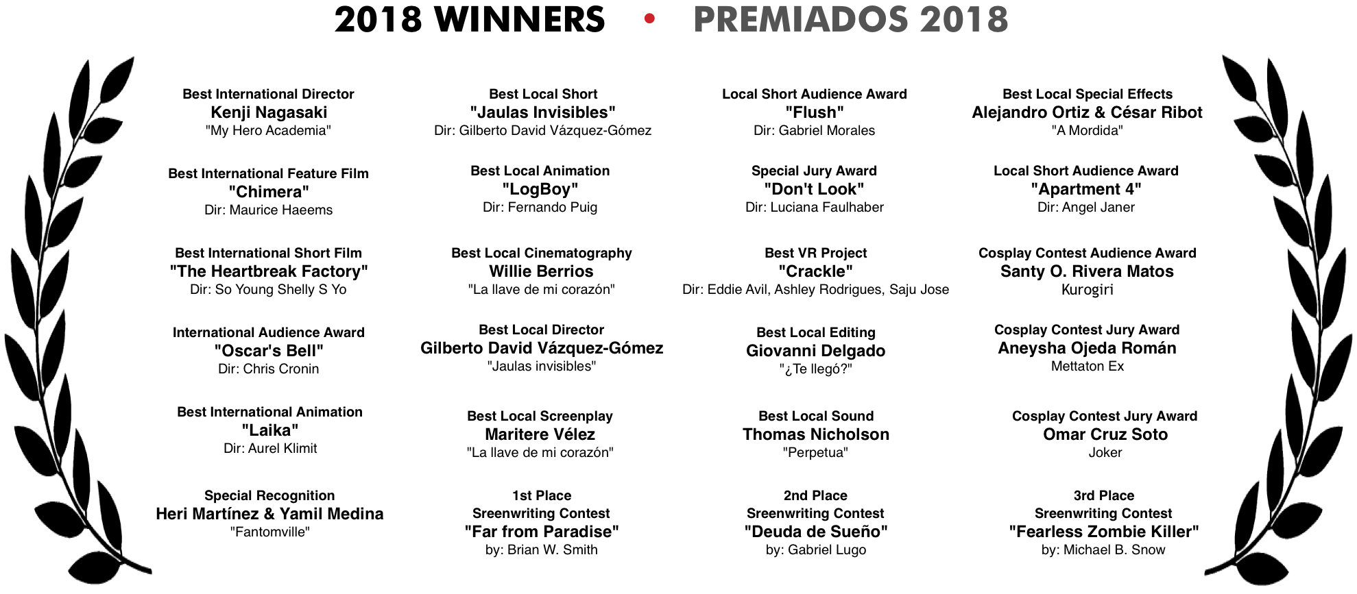 Ganadores-2018