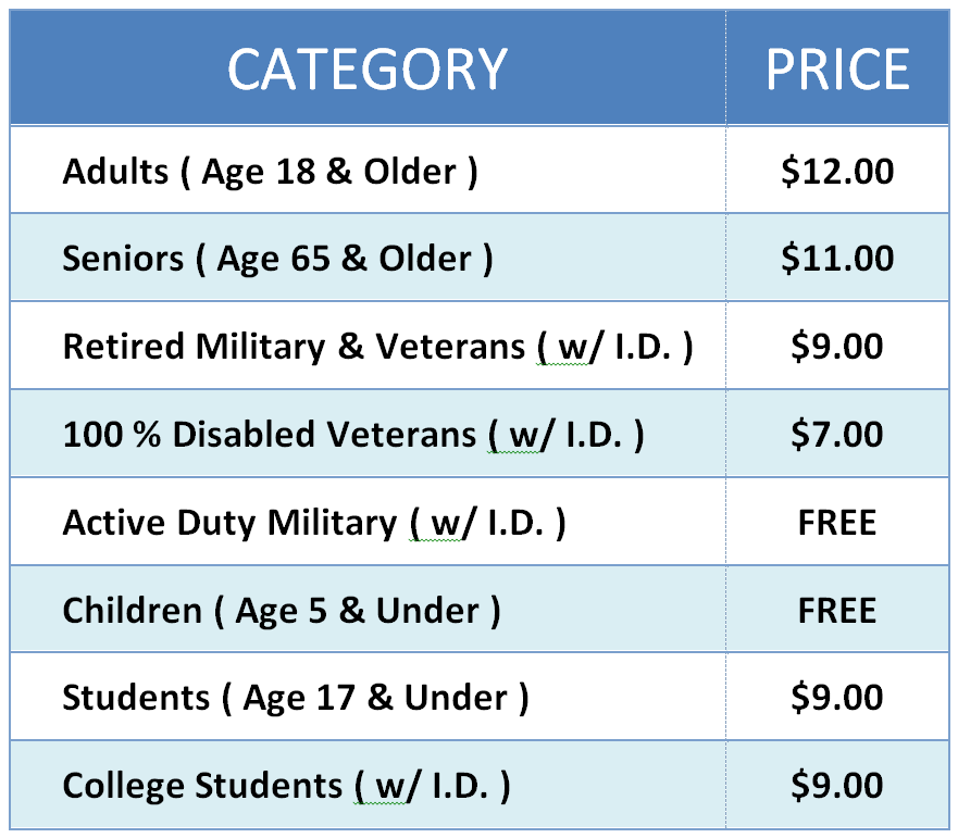 NEW Museum Price Chart for Website