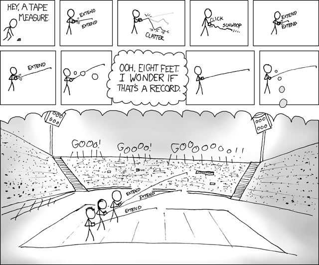xkcd Tape Measure Comic