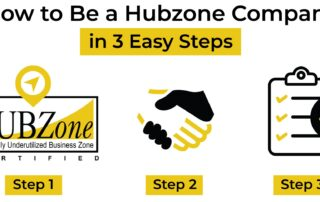 How to Become a Hubzone Company