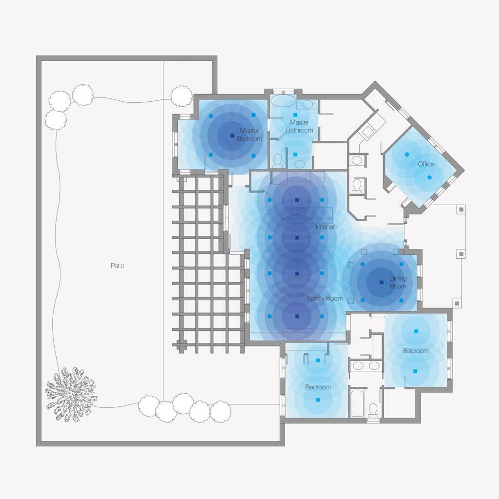 The Optimal Approach Indoor Distributed Audio System