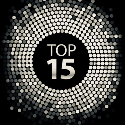 Top BPO Companies For 2020