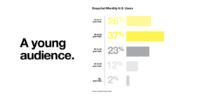 small business marketing agency, social media, snapchat