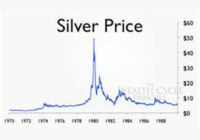 mark-cymrot-squeezing-silver-prices