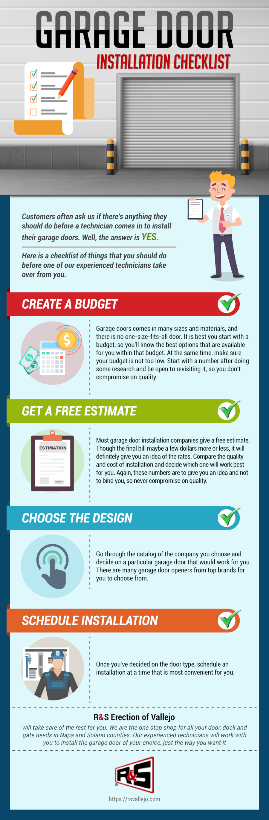 Garage Door Installation Checklist Infographic