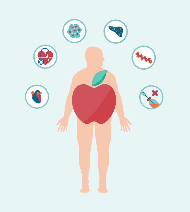You Are What You Eat: The Truth Behind Metabolic Syndrome