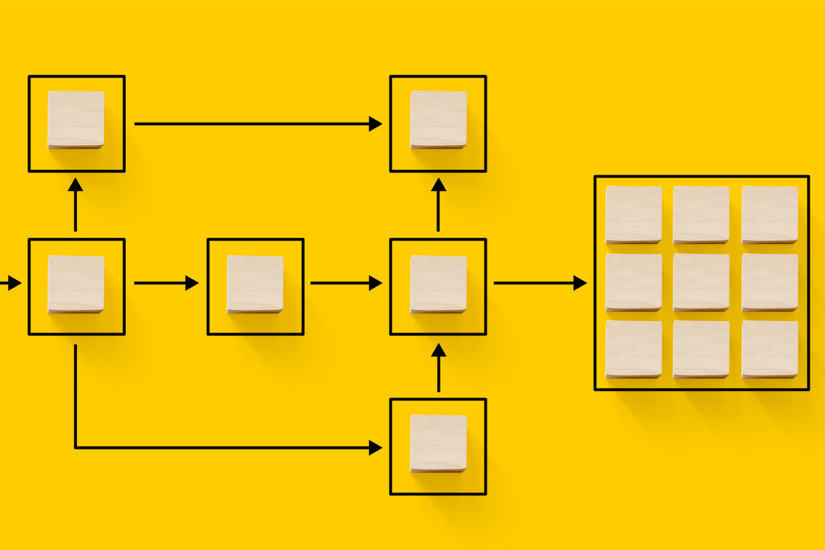 Workflow instead of scripting