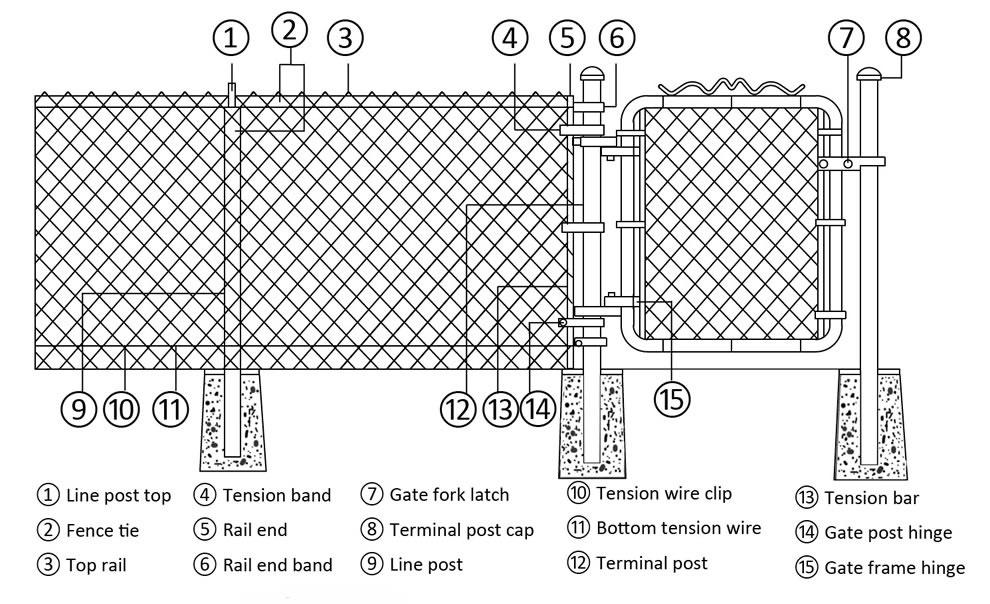 boulevard-fence-fence-diagram
