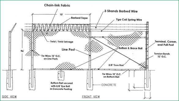 Boulevard Fence - commercial chain link fence