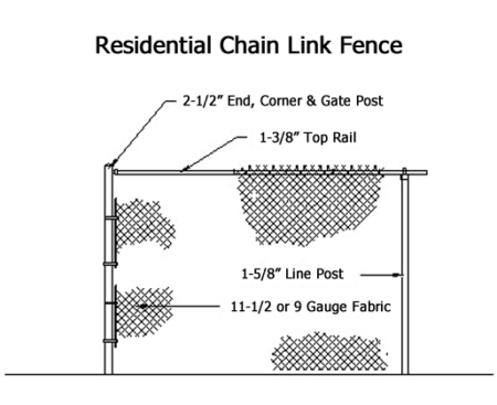 Boulevard Fence - residential chain link fence