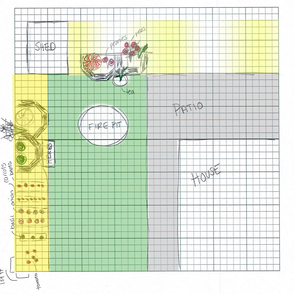A garden layout sketch with areas of partial and full sunlight marked out.