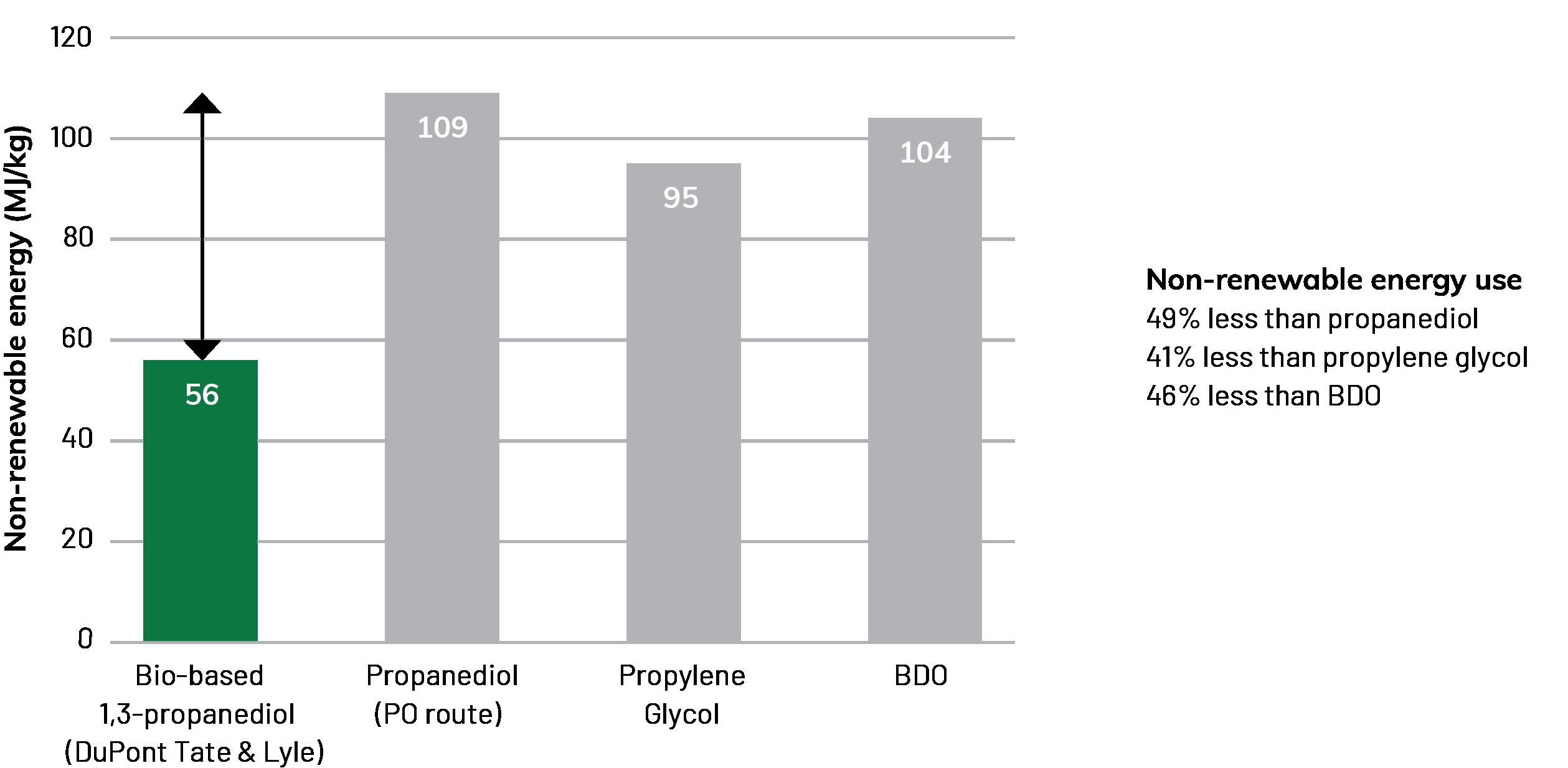 non-renewable-energy-chart@3x