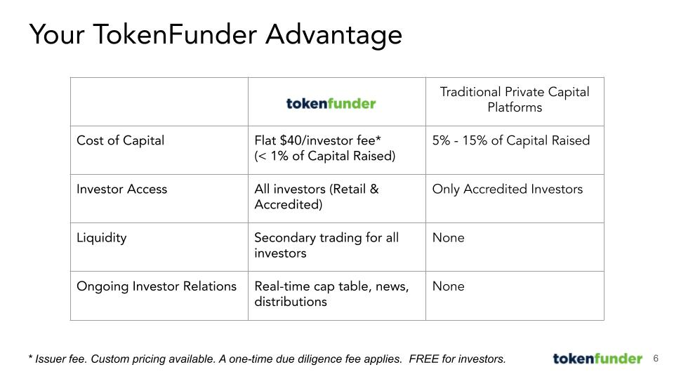 The TokenFunder Advantage