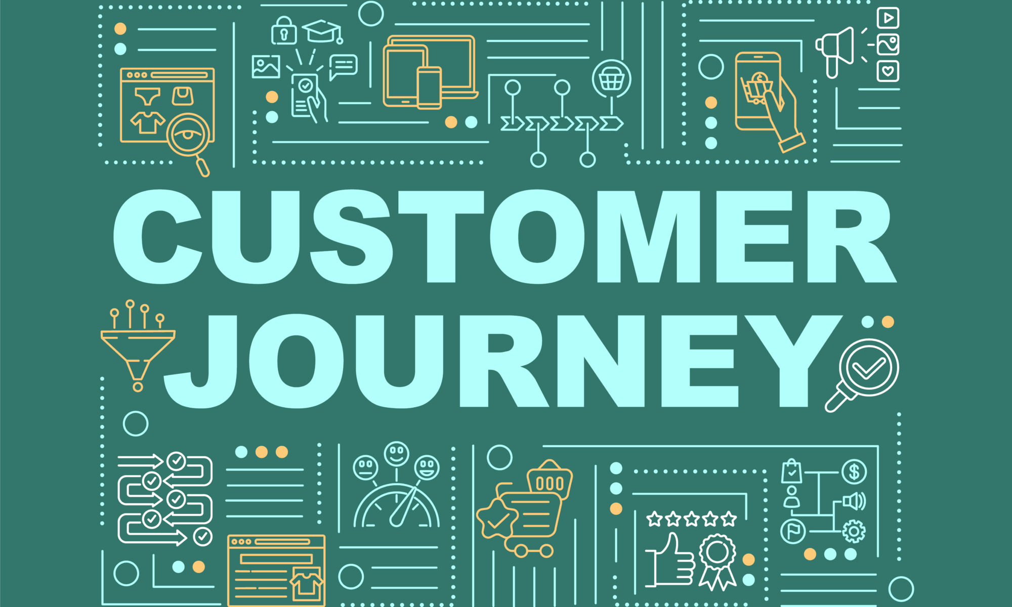 successful customer journey mapping