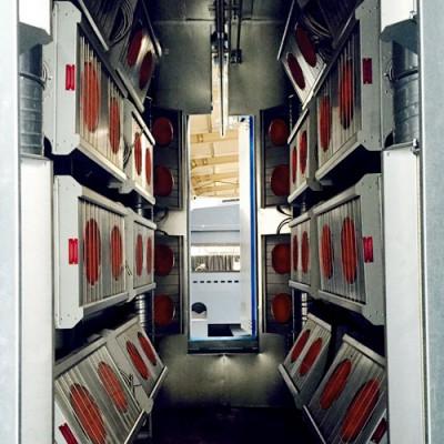 Infrared technonolies for integrators