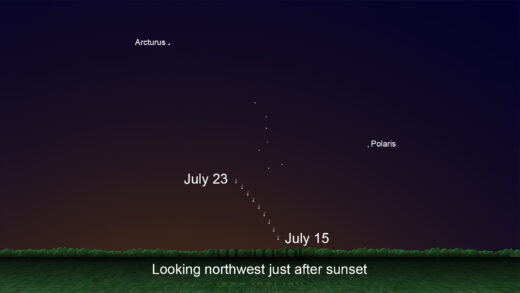 Skychart showing the location of Comet C/2020 F3 just after sunset, July 15 through 23. (NASA/JPL-Caltech photo)