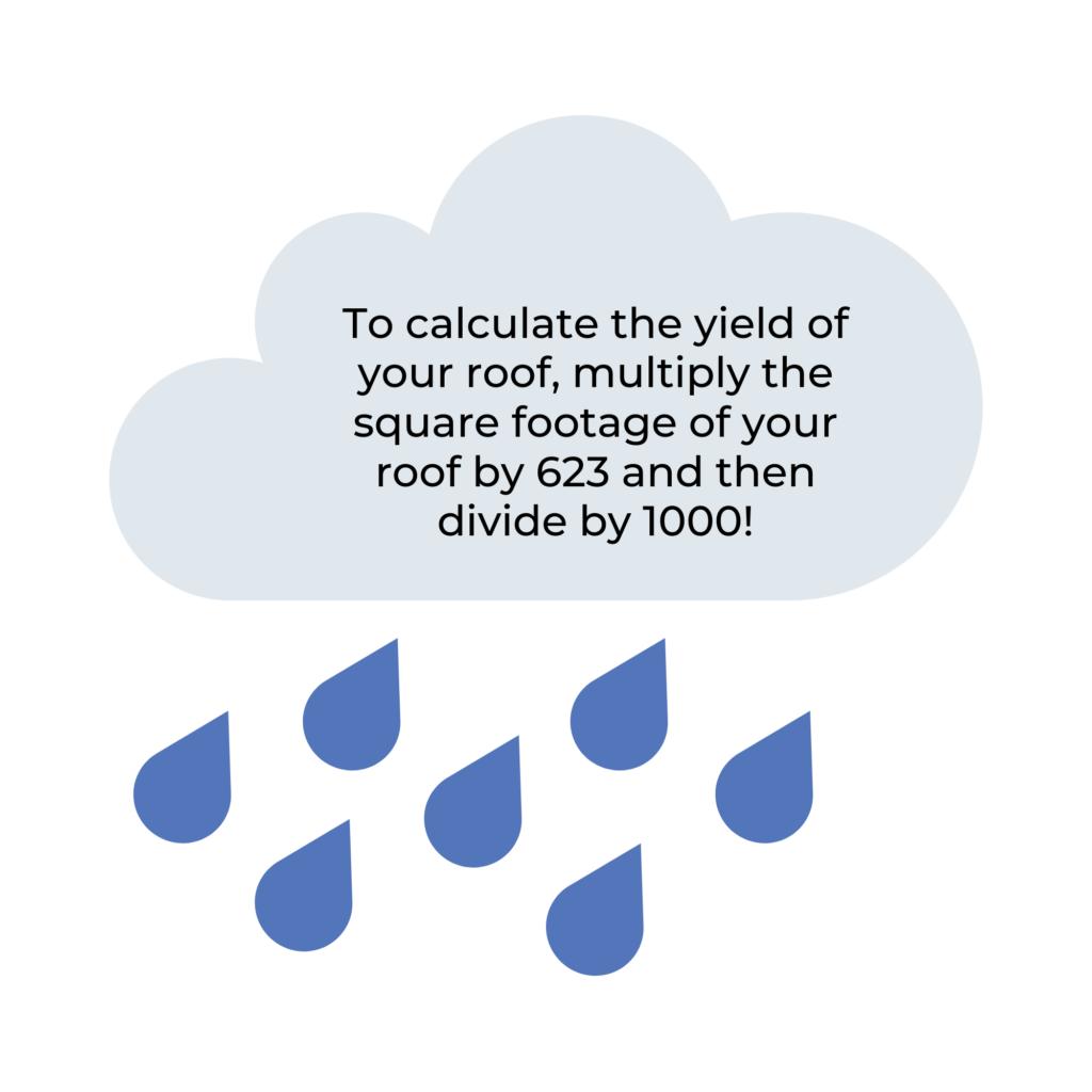 Rain Water Infographic