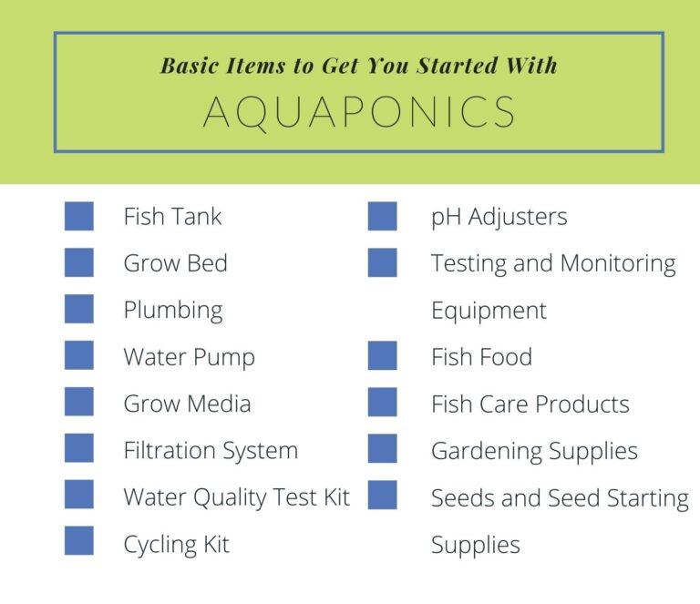 Aquaponics Infographic