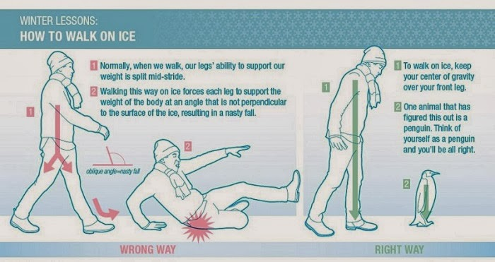 como andar no gelo