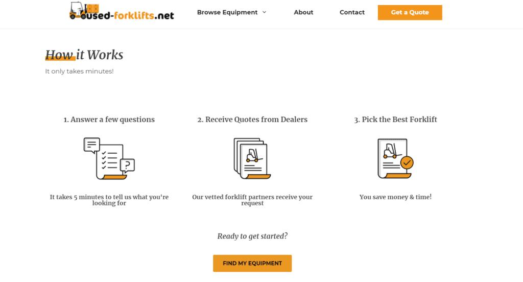 website company example charlotte nc