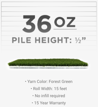 Performance Pro Rooftop Turf