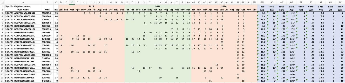 Calendar Description automatically generated