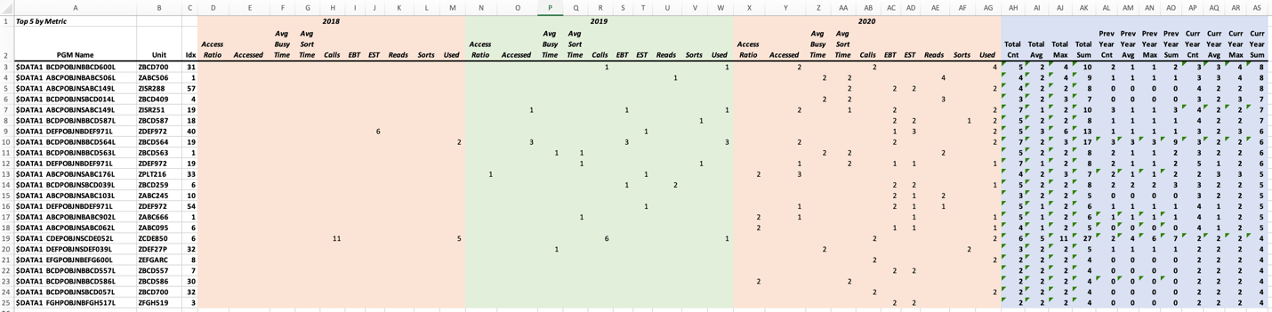 Chart, scatter chart Description automatically generated