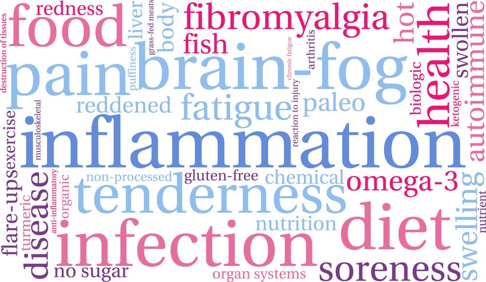 Causes of Chronic Inflammation