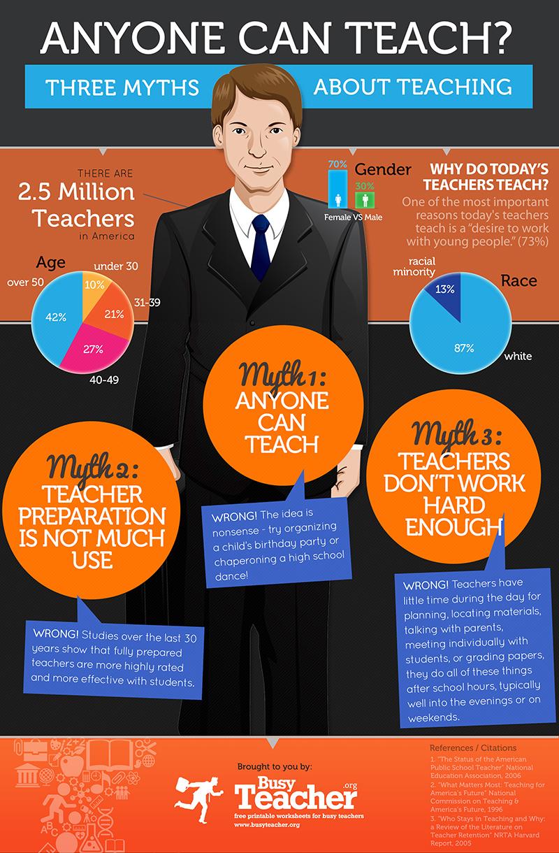 teacher infographic3