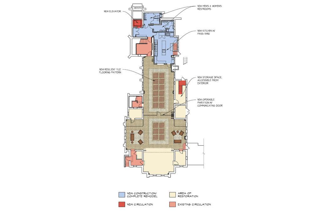 Edgebrook Church Master Plan