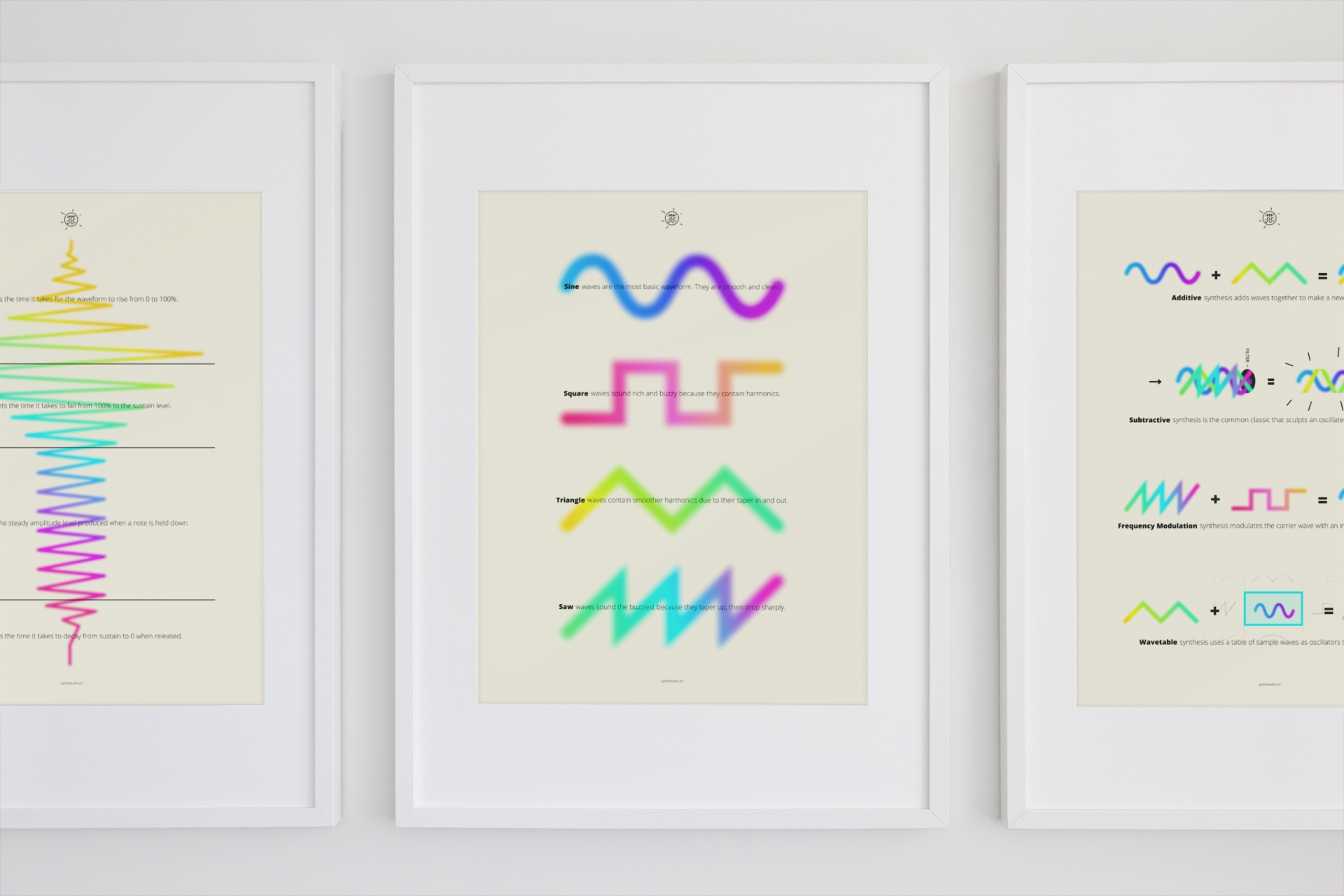 A photograph of three poster designs hanging on a wall