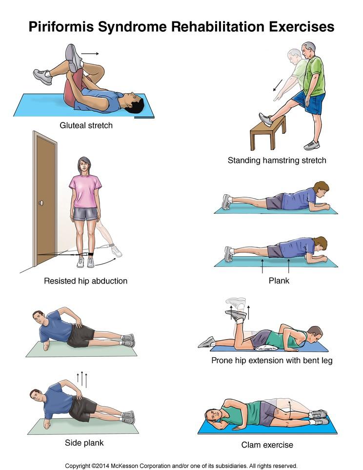 piriformis muscle exercises