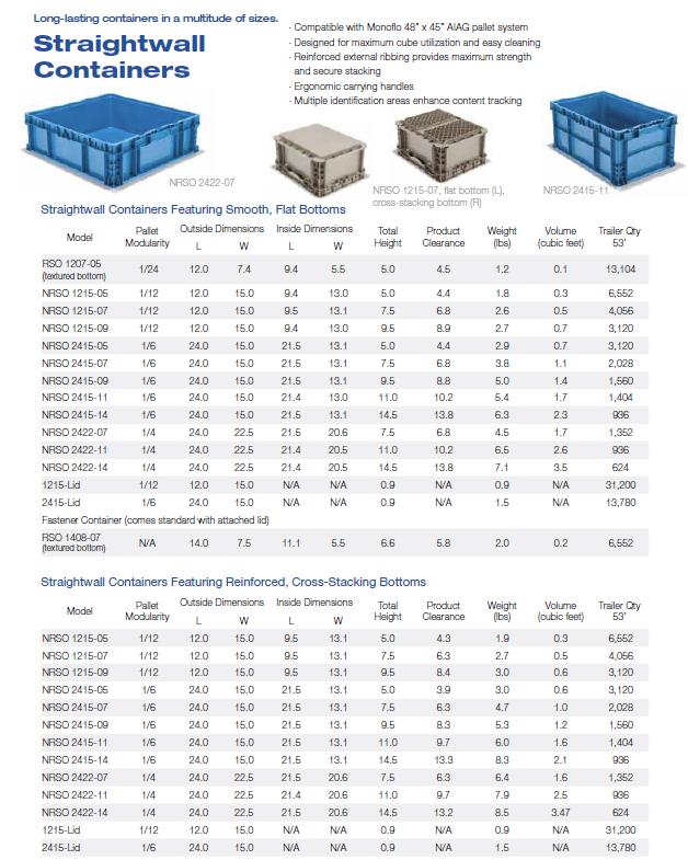 Straightwall containers