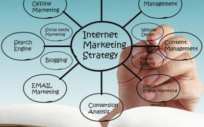 Online Marketing-What You Need to Know to be Successful