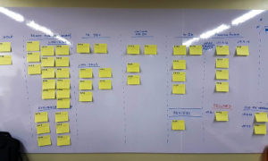 The scrum board