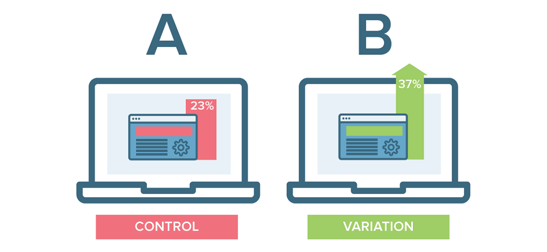 Creating Great Marketing Collateral Using A/B Testing Tools